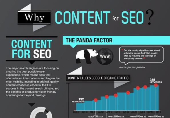 3 cách sáng tạo content mà không cần phải viết bài chuẩn seo nhiều