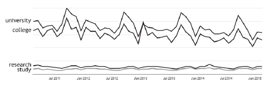Cách viết bài PR tăng traffic và thu hút backlink giá trị