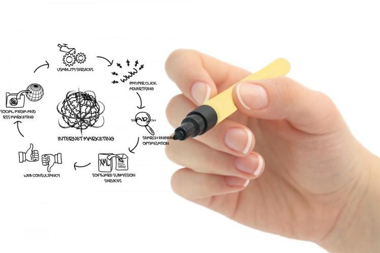 4 Lỗi cản trở hoạt động tiếp thị nội dung, viết bài chuẩn seo