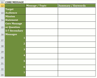 Bật mí 11 bí quyết tạo viral cho kế hoạch content marketing
