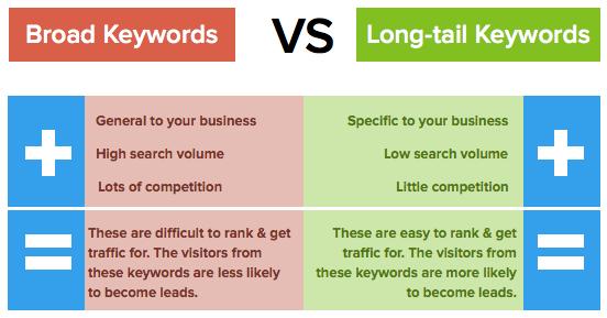 10 cách viết nội dung Website có liên quan và xếp hạng cao hơn